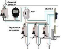 Электропроводка на даче город Кстово
