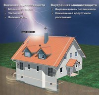 монтаж молниеприемника г.Кстово
